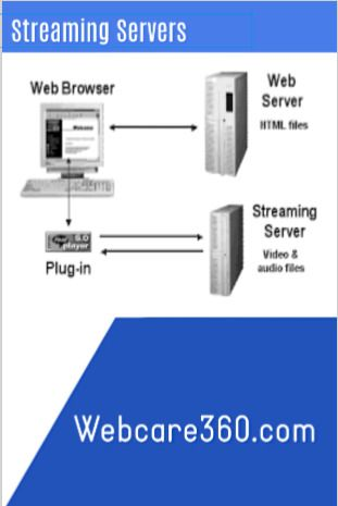 Our network is built for live streaming  Our automatic