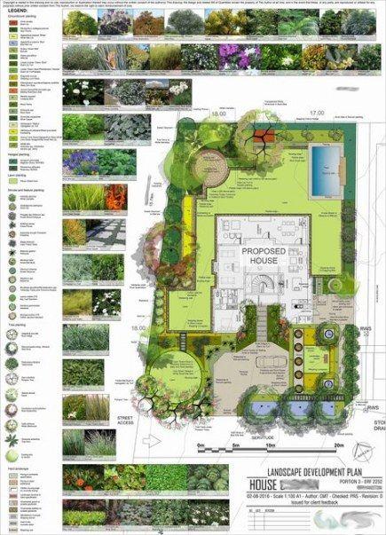 House Architecture Masterplan 34 Ideas For 2019 Landscape Design Plans Landscape Design Drawings Garden Landscape Design