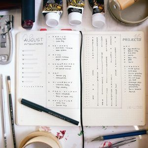 Project Management in your Bullet Journal (Free Template) | Bullet journal  project management, Bullet journal layout, Bullet journal