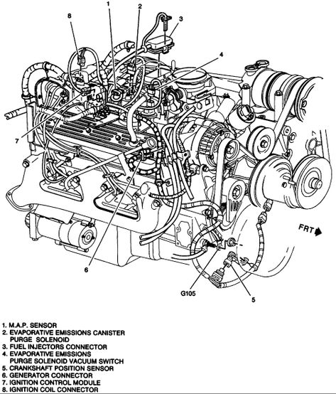 [DIAGRAM] 1997 Chevrolet 5 7 Engine Diagram FULL Version