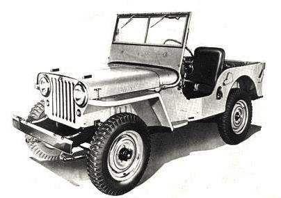 Willys Jeep Parts Jeep Parts Jeep Willys Parts Willys