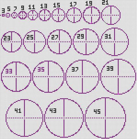 Circle Chart Minecraft Circles Minecraft Crafts Minecraft