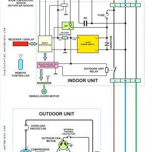 Control Wiring New Basic Hvac Control Wiring Schema Wiring Diagram -  Thebrontes.co Unique Control Wi… | Electrical circuit diagram, Electrical  diagram, House wiring | Hvac Control Wiring Diagram |  | Pinterest