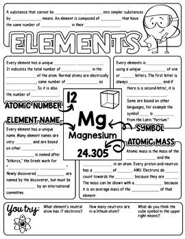 Answer Key Build An Atom Activity Worksheet Answers ...