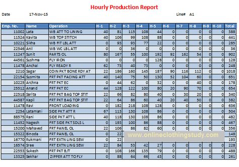 Hourly Production Report - the Basic Tool to Control Daily Production