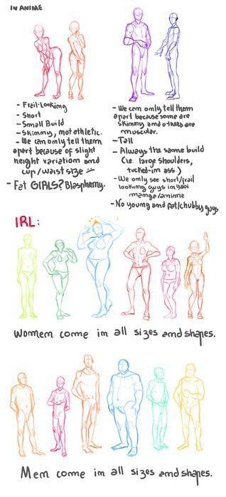 Body Types Drawings Drawing Tips Drawing Reference