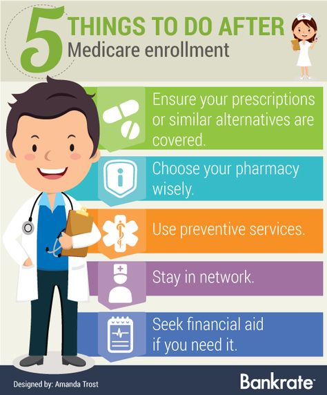 5 things to do after Medicare enrollment