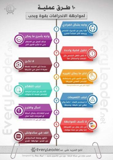 10 طرق عملية لمواجهة الإنحرافات بقوة وبحب Learning Websites Tips To Be Happy Life Skills