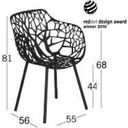 Tropical Decor Armchairs Black Armchairs Black Armchairs Loft Minotti Armch In 2020 Diy Outdoor Furniture Outdoor Kitchen Design