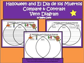 Which countries speak spanish great mini lesson for day of the dead great mini lesson for day of the dead speak spanish and spanish ccuart Image collections