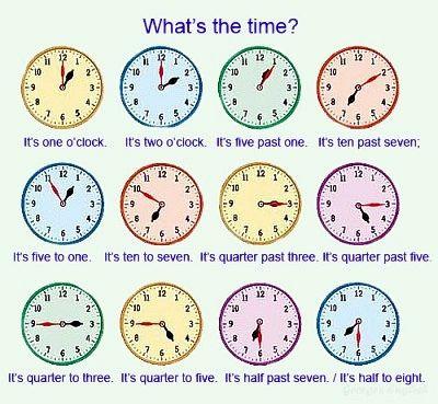 Five To One O Clock Ile Ilgili Gorsel Sonucu Material Escolar En Ingles Ingles Para Principiantes Verbos Irregulares Ingles