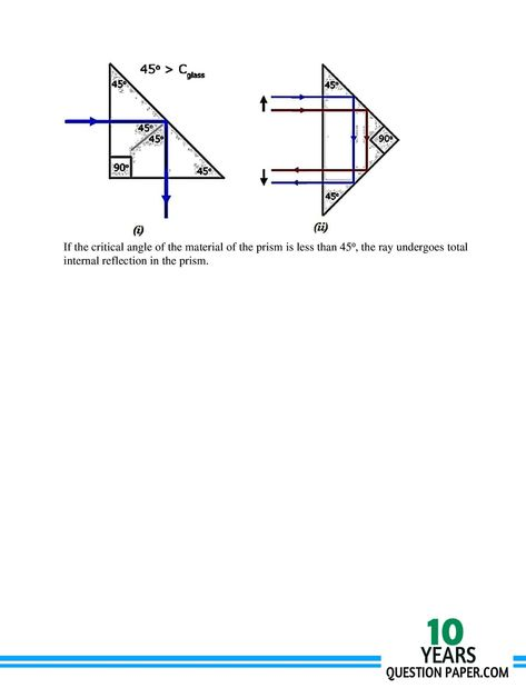 CBSE 2018 Physics : Class 12 Solved Sample Paper