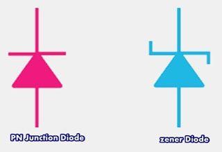 الفرق بين الدايود والزينر دايود Peace Symbol Diode Peace