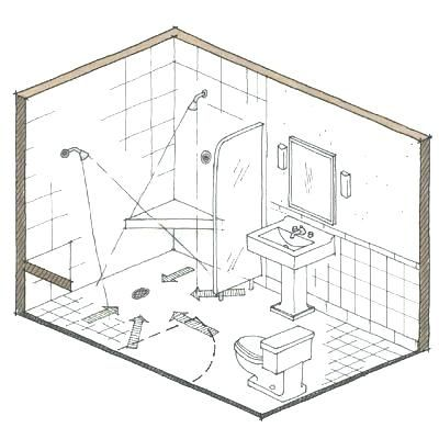 Image Result For Small Bathroom Layout 8 X 7 Bathroom Layout Small Bathroom Plans Small Bathroom Layout
