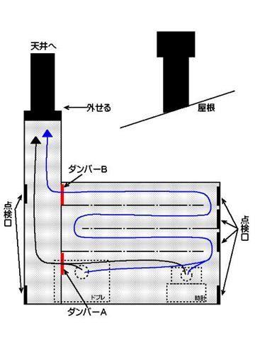 ペチカの構造 2020 インテリア 家具 ペチカ 図面