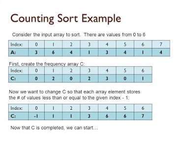 Counting Sort in Java - Example | Oracle Java News & Updates