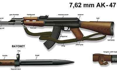pin on guns ak 47 exploded parts diagram  pinterest