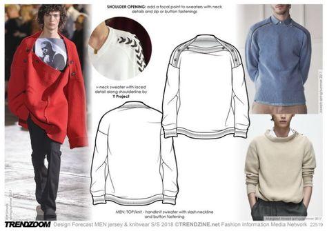 #Trendzine SS 2018 trends on #WeConnectFashion. Menswear, Jersey and Knitwear