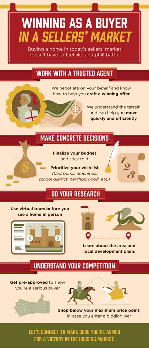 Winning as a Buyer in a Sellers' Market [INFOGRAPHIC]