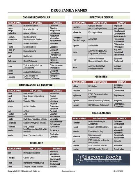 415 best DMV images on Pinterest Veterinary medicine, Veterinary - dmv release form