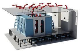 Data Center Cooling Systems Data Center Design Data Center