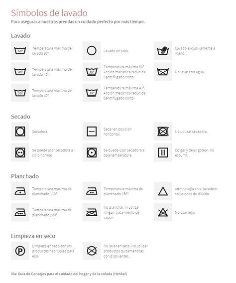 Símbolos de lavado - Para asegurar a nuestras prendas un cuidado perfecto por más tiempo