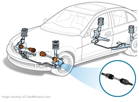 Cv Joint Replacement Cost >> Honda Accord Cv Joint Replacement Cost Estimate Car