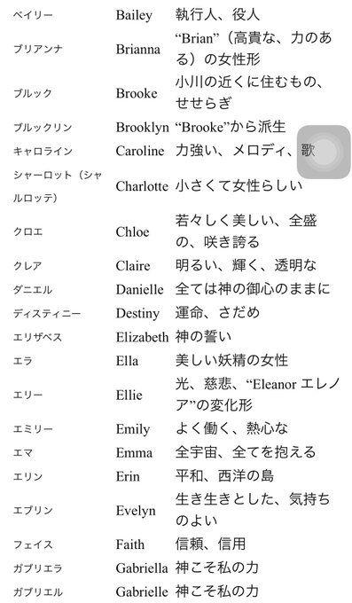 女の子 名前 外国