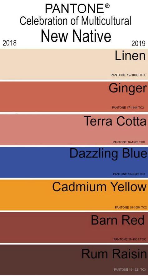 Spring/Summer Color Palette Forecast For 2019 named New Native