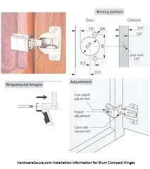 Blum Hinge Installation Pact Hinges Small Overlay Intended For Dimensions X Cabinet Door Hinge Template Step