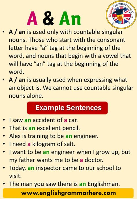 Using A and An in English, A and An in a Sentence - English Grammar Here