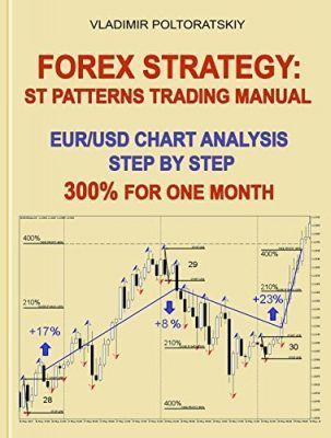 Forex Strategy St Patterns Trading Manual Eur Usd Chart Analysis