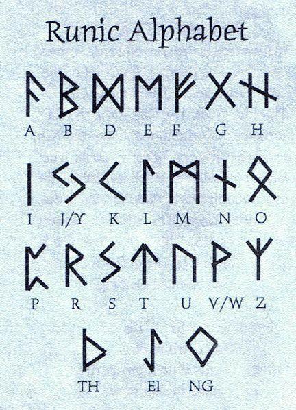 Runic Alphabet Tattoos