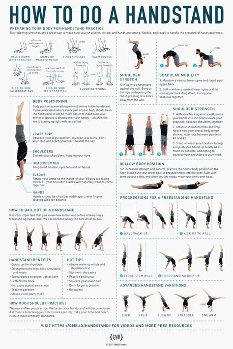 how to do a handstand infographic fitness Handstand Training, Press Handstand, How To Handstand, Wall Handstand, Handstand Progression, Handstand Challenge, Pistol Squat Progression, Gymnastics Workout, Gymnastics Handstand