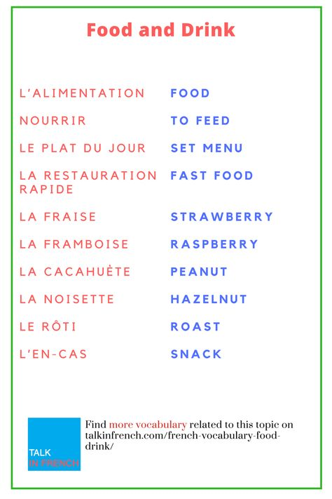 French Vocabulary: Food and Drink (A list of 115 words translated in French)