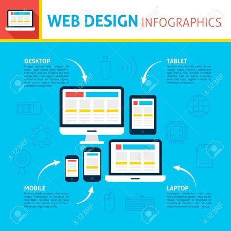 Pin On Web Design Development