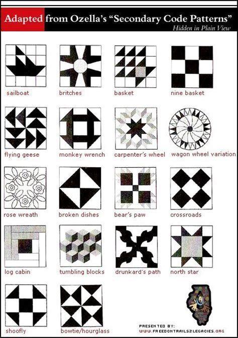 Image Result For Underground Railroad Quilt Symbols Underground Railroad Quilts Freedom Quilt Historical Quilt Patterns