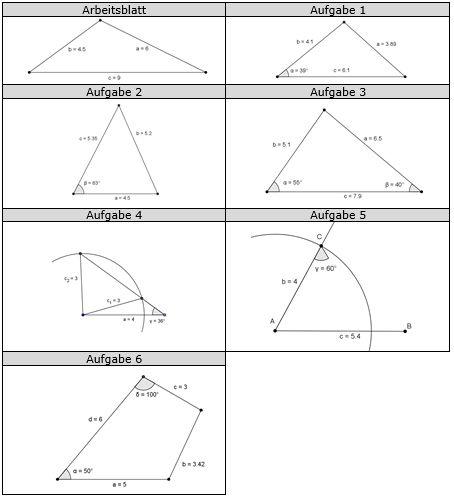 20 Dreieck Kongruenz Arbeitsblatt Pdf Worksheets Chart Line Chart