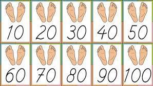 10 Ar Ritmik Sayma Pano Ile Ilgili Gorsel Sonucu Matematik