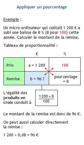 Integration Sensorielle Solutions Pour La Classe Blog Hop Toys Lecon De Maths Cours De Maths Astuces Mathematiques