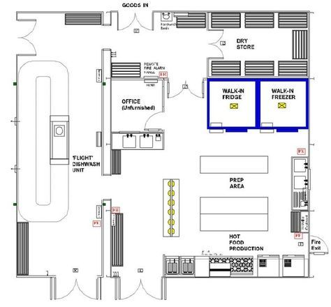 Commercial Kitchen Layout Examples Decorating Ideas Kitchen Layout Plans Hotel Kitchen Kitchen Refurbishment