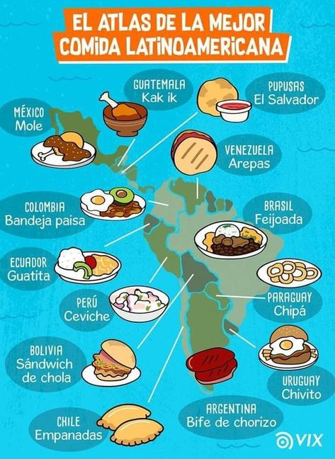 Die typischen Speisen Südamerikas!