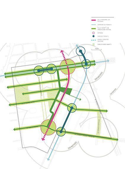 Las Begonias Financial District Master Plan Sasaki In 2020