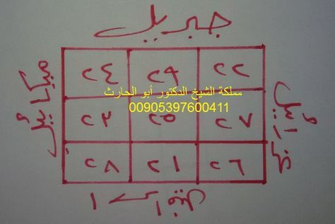 للقوة البدنية والجنسية في الحال Pdf Books Download Arabic Books Free Books Download