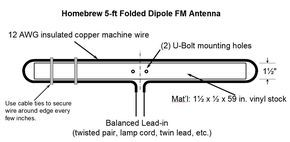 Homebrew 5-ft Folded Dipole FM Antenna | Radio Gear | Dipole