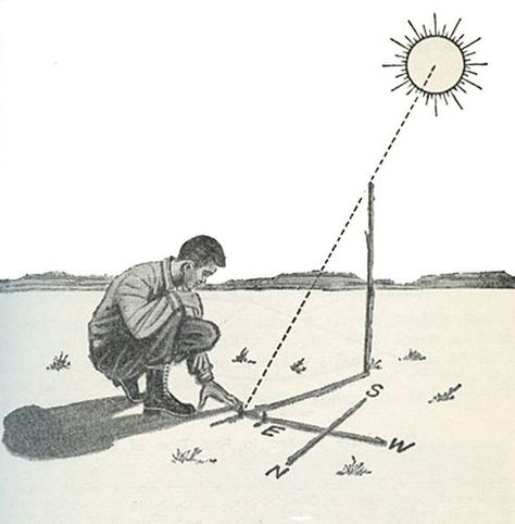 How to Find Direction Using the Sun and Stars - Survival skills - Wilderness Survival, Camping Survival, Outdoor Survival, Survival Prepping, Survival Skills, Survival Gear, Bushcraft Camping, Apocalypse Survival, Emergency Preparedness