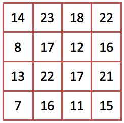 Math Teachers at Play #63: I know that this is supposed to be the Math Teachers at Play blog carnival… but which one? Maybe the following puzzle will help. In the grid...