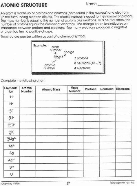 Atomic Structure Worksheet Pdf Luxury Atomic Theory Worksheet In 2020 Atomic Structure Chemistry Worksheets Atomic Theory