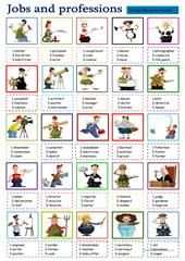 Job and Job Description worksheet - Free ESL printable ...