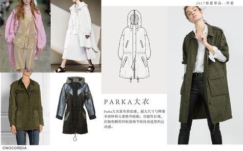 2017设计开发外套—parka大衣